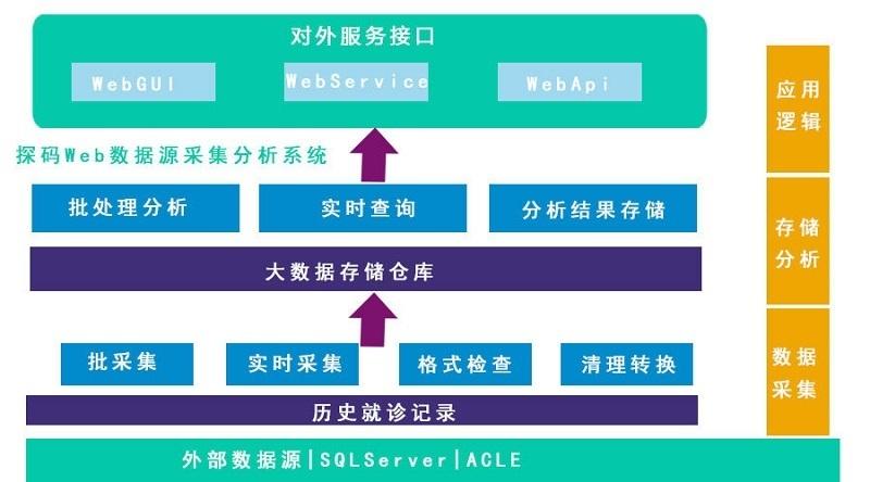 探码科技智慧医药亚博全站版