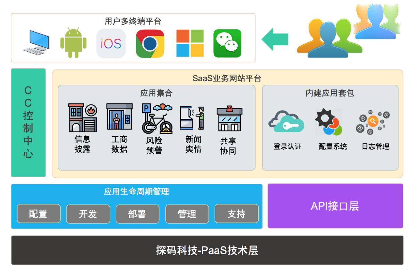 新知图谱, 大数据应用案例 500强集团企业舆情资讯平台
